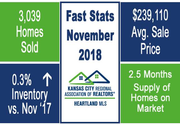 Fast Stats November 2018