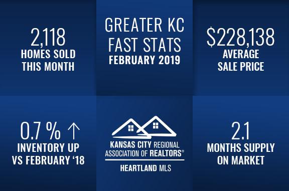 KC Regional Feb
